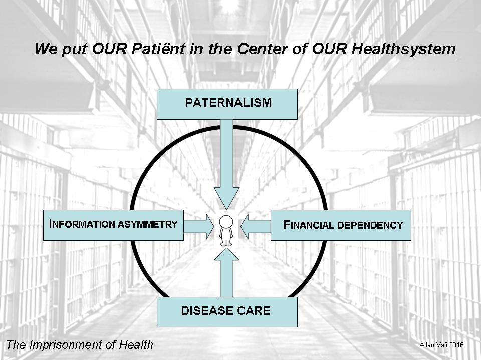 Health patientcentered